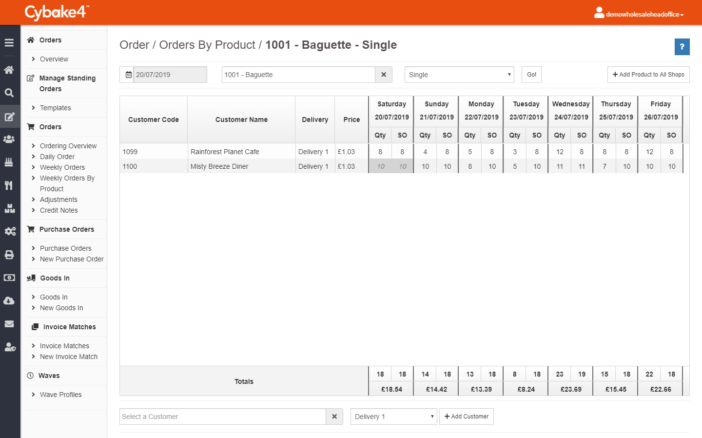 View orders by product - bakery management system