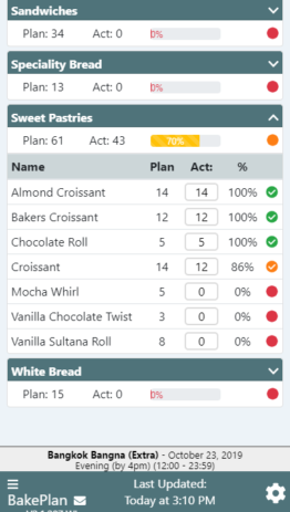 Control waste from your phone - bakery management software