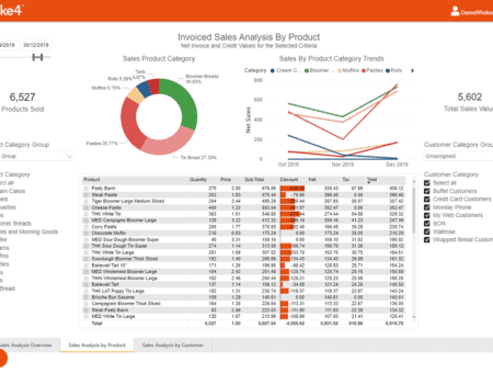 Cybake Invoiced Sales Analyzer